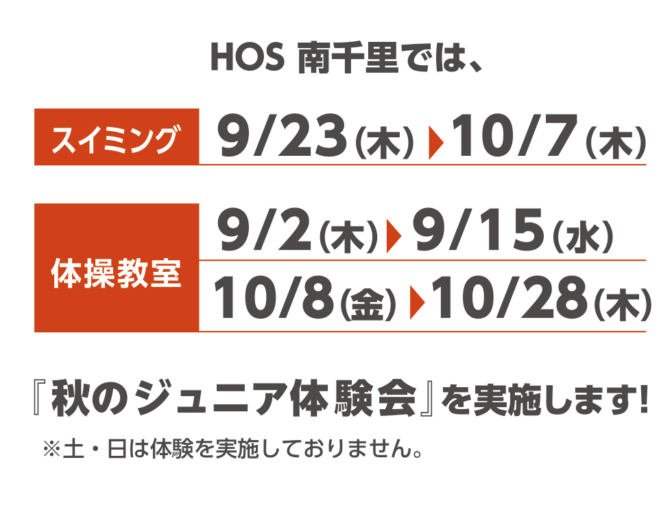HOS 南千里では、【スイミング】9/23(木)〜10/7(木)【体操教室】9/2(木)〜9/15(水)、10/8(金)〜10/28(木)まで、『秋のジュニア体験会』を実施します! ※土・日は体験を実施しておりません。